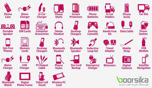 لوازم جانبی موبایل در فروشگاه اینترنتی بورسیکا